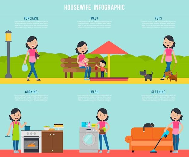 Huishouding infographic concept