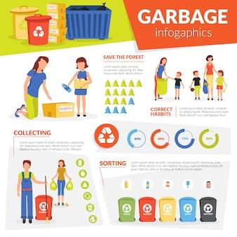 Huisvuil afval sorteren en stoeprand verzamelen voor recycling en hergebruik