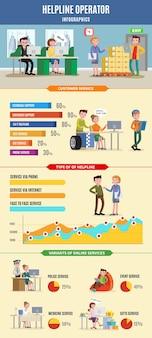 Hulplijn infographic sjabloon met manieren van communicatie