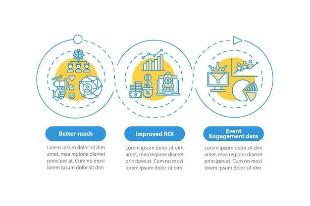 Hybride evenement voordelen infographic sjabloon. doelgroepbereik, verbeterde roi-presentatieontwerpelementen.