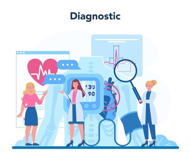 Idee van hartzorg en medische diagnostiek