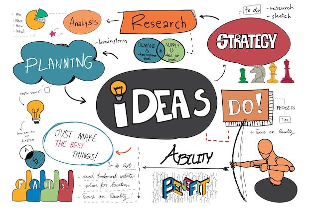 Ideeën schets