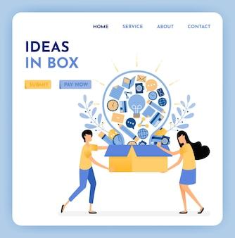 Ideeën uit de doos