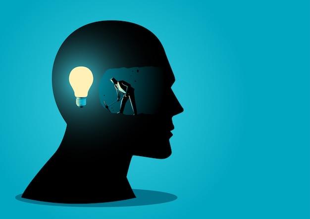 Ideeën zoeken