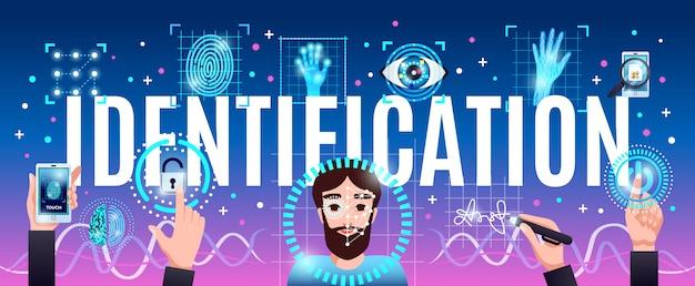 Identificatie innovatieve computerbeveiligingstechnologieën horizontale, kleurrijke compositie koptitel met ooghandherkenning