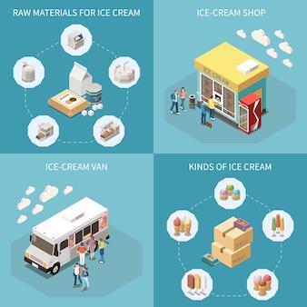 Ijsproductie 2x2 ontwerpconcept met grondstoffen, soorten eindproduct van en winkel voor isometrische illustratie in de detailhandel