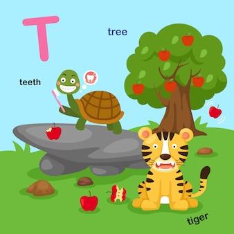 Illustratie geïsoleerde alfabet letter t.