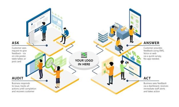 Illustratie in isometrische stijl over een infographic hoe een app-team werkt