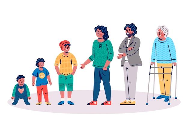 Illustratie met persoon in verschillende leeftijden