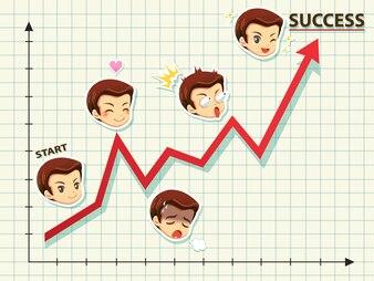 Illustratie van de emotie gezicht zakenman op een grafiek
