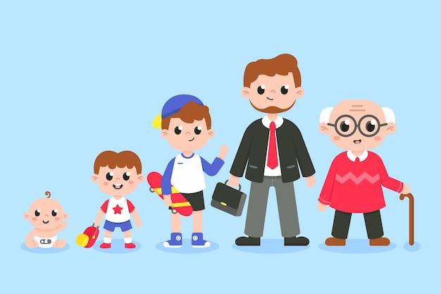 Illustratie van de mens in verschillende leeftijden