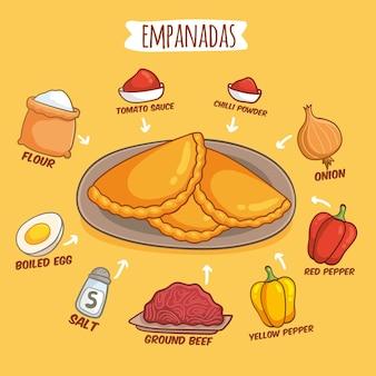 Illustratie van empanada recept