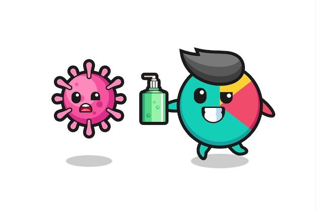 Illustratie van grafiekkarakter die kwaad virus met handdesinfecterend middel achtervolgen, leuk stijlontwerp voor t-shirt, sticker, embleemelement
