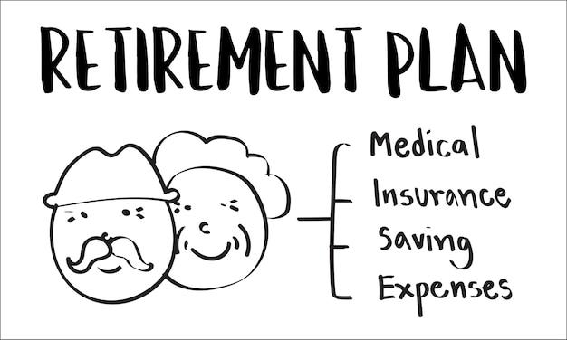 Illustratie van pensioenplan