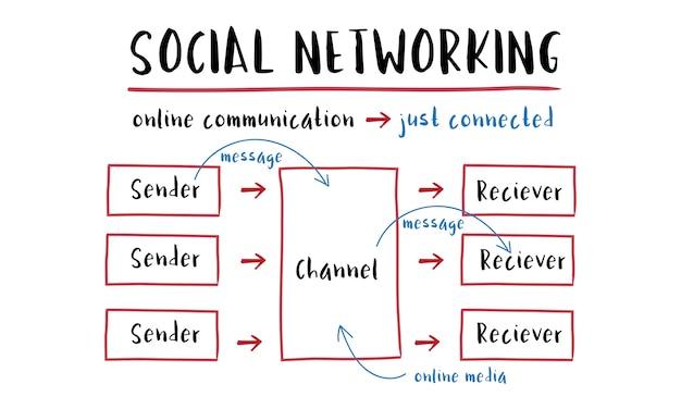 Illustratie van sociale media concept