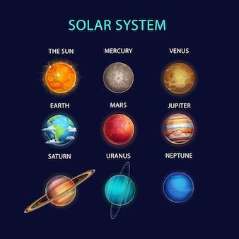 Illustratie van zonnestelsel met planeten: de zon, mercurius, venus, aarde, mars, jupiter, saturnus, uranus, neptunus.