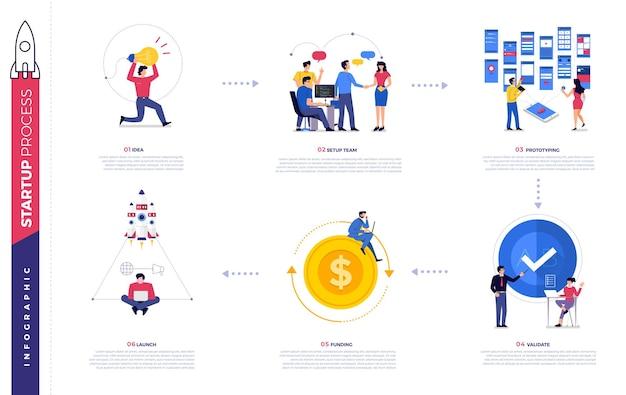 Illustraties concept technologie opstarten bedrijfsproces starten