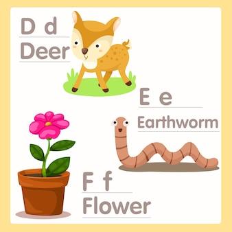 Illustrator van def met deer earthworm en flower-alfabet