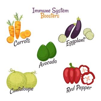 Immuunsysteem concept