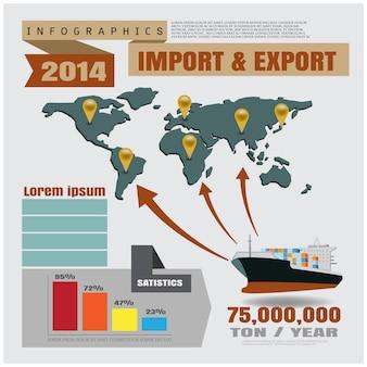 Importeer en exporteer infographics