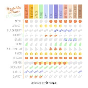 Indexkalender van seizoensgebonden groenten en fruit