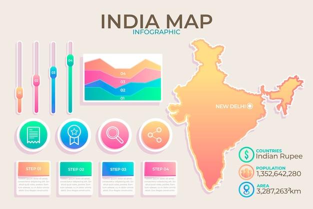 India kaart infographics
