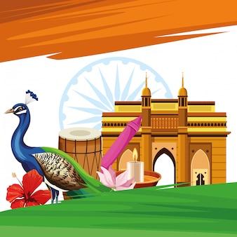 India reizen en toerisme