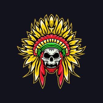 Indiase schedel