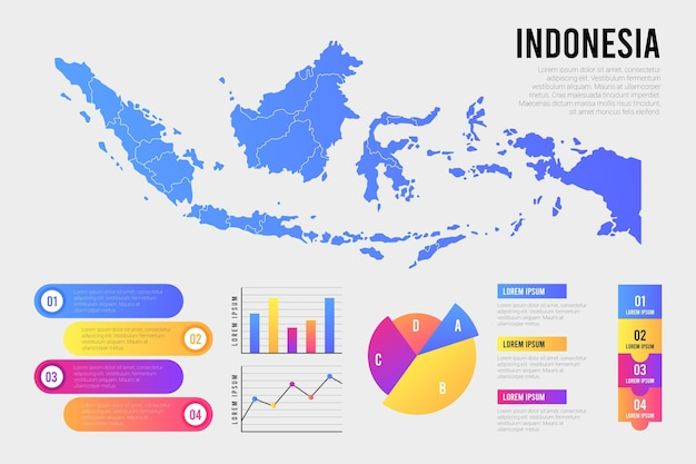 Indonesië kaart infographic