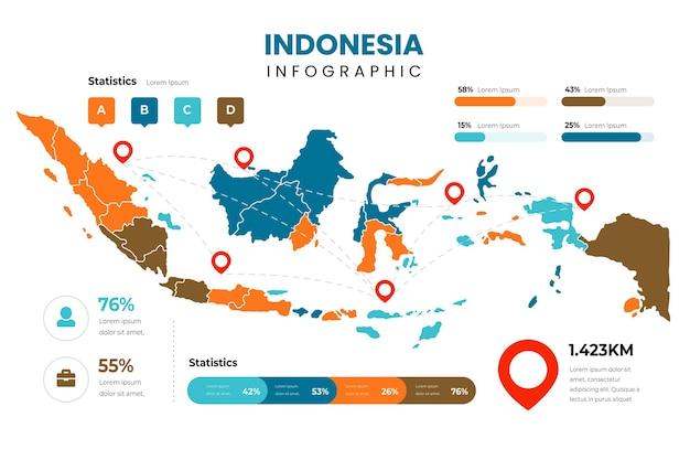 Indonesië kaart infographics sjabloon plat ontwerp