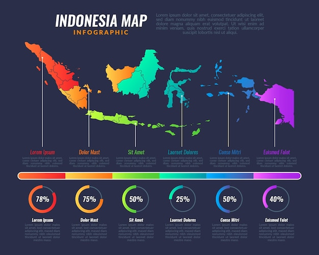 Indonesië kaart infographics verloopstijl
