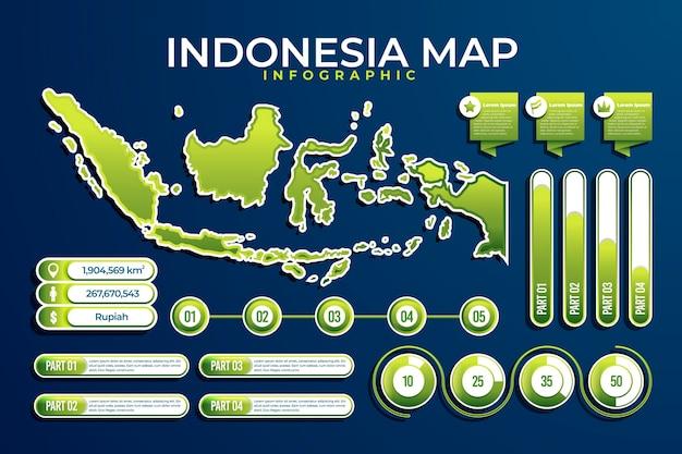 Indonesië kaart infographics