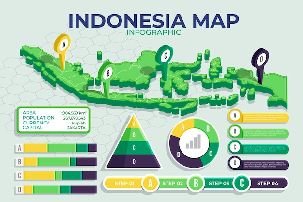 Indonesië kaart infographics