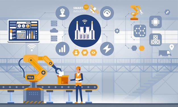 Industrie 4.0 slim fabrieksconcept. werknemers, robotarmen en assemblagelijn. technologie illustratie