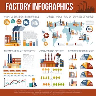 Industriële infographics met kaart van de wereld