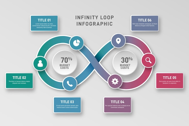 Infinity loop infographic concept