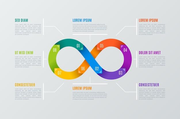 Infinity loop infographic