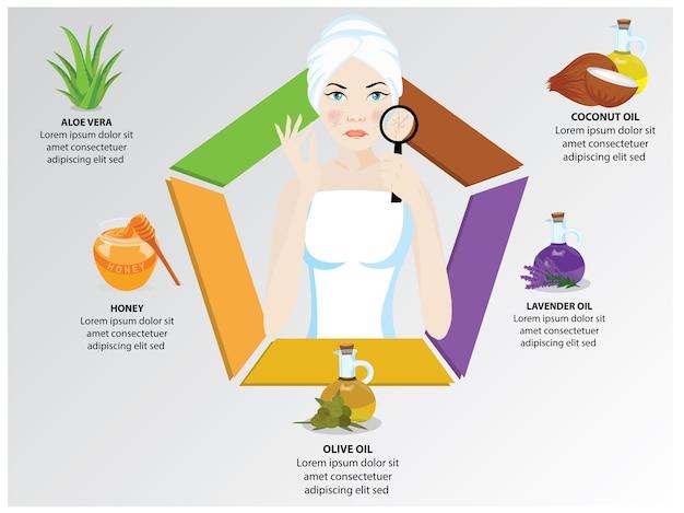 Info graphic over hoe kun je een droge huid behandelen?