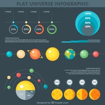 Infografie over de verschillende planeten in de melkweg