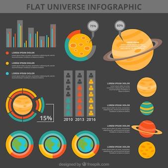 Infografie over de verschillende planeten
