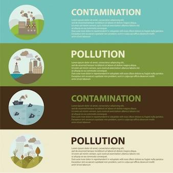 Infografie over vervuiling