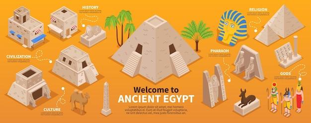 Infografieken over het oude egypte