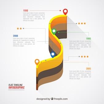Infografisch sjabloon met tijdlijn