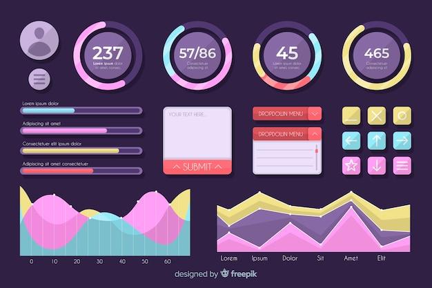 Infografische schalen om de verbetering te meten