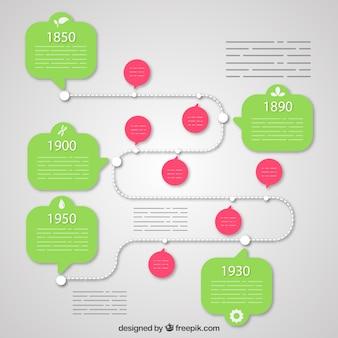 Infografische tijdlijn met mooie stijl