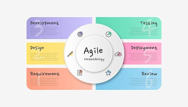 Infographic agile-methodologie. kleurrijke moderne infographic sjabloon.