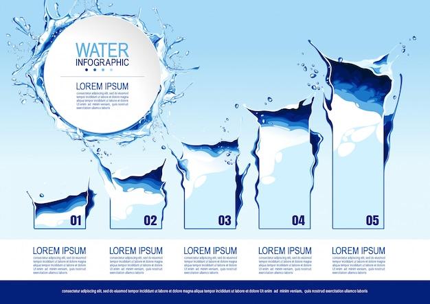 Infographic bedrijfsgegevens met 5 stappen