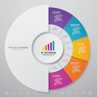 Infographic cyclusgrafiek voor gegevenspresentatie.