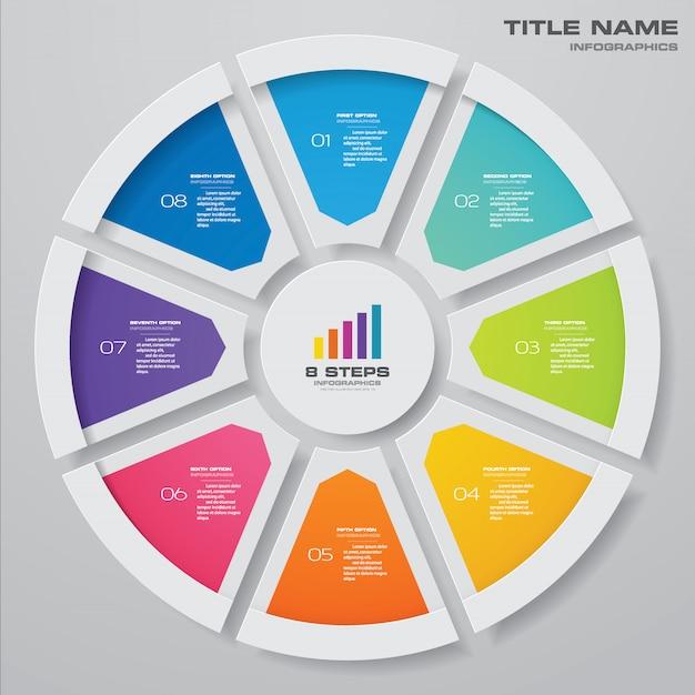 Infographic cyclusgrafiek voor gegevenspresentatie