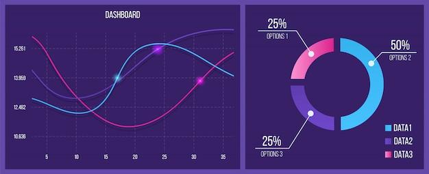 Infographic dashboard aandelenmarkt. ui, ux.
